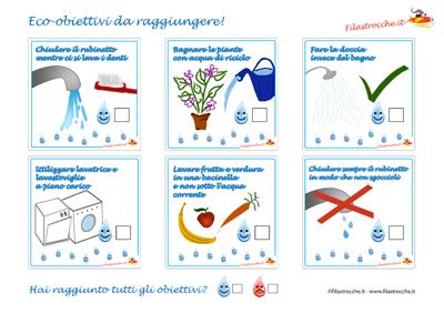 Ecologia riciclo e rispetto dell 39 ambiente eco obiettivi for Disegni per la casa rispettosi dell ambiente