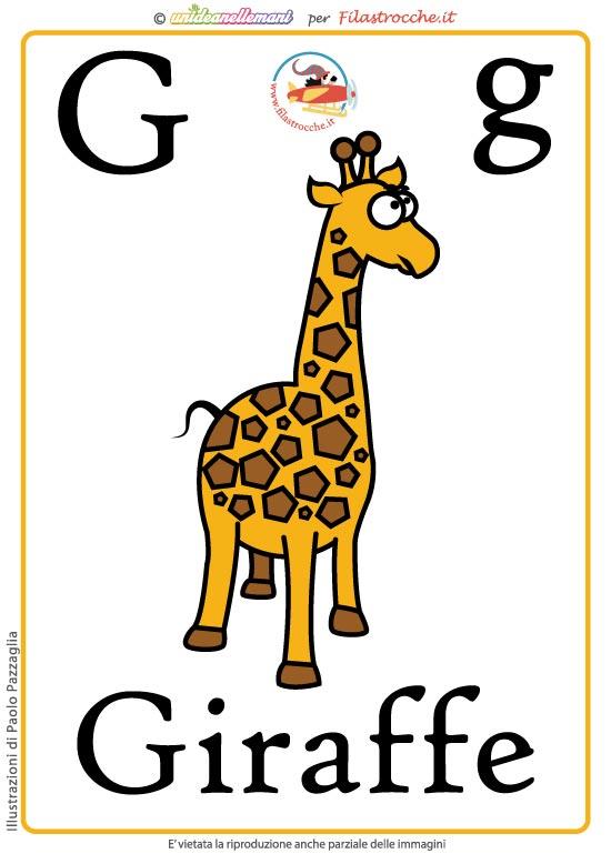Popolare Schede alfabeto inglese da stampare: lettera G UG37