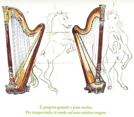 I segreti degli strumenti musicali