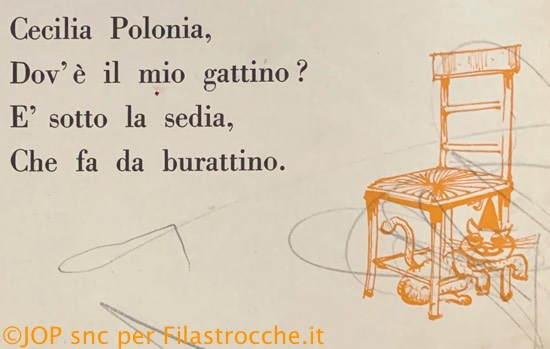Cecilia Polonia