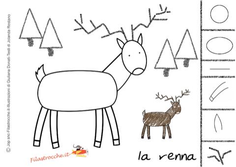 Disegniamo La Renna Di Babbo Natale Impariamo A Disegnare