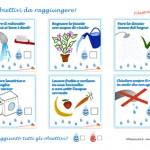 Ecologia, riciclo e rispetto dell'ambiente: Eco-obiettivi da raggiungere